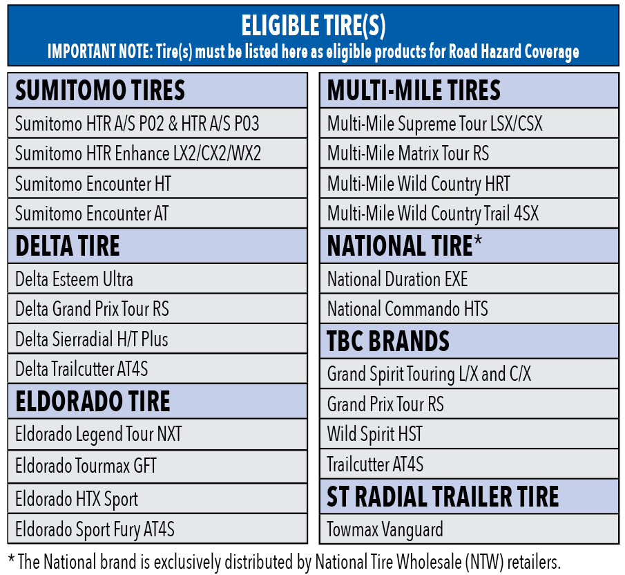 Eligible Tires Table